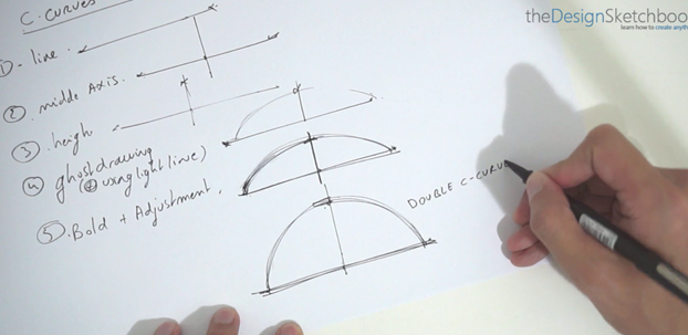 how-to-draw-c-cuvres-the-design-sketchbook-id-design-sketching