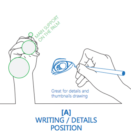 how to hold a pen - the design sketchbook  A Writing details position