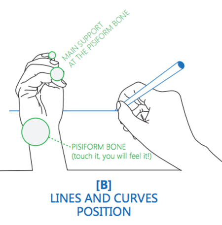 how to hold a pen - the design sketchbook B lines and curves position