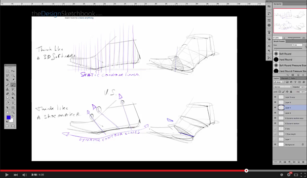 Visualize and draw with The shoe maker contour lines