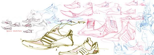 Sketches planche pour portfolio