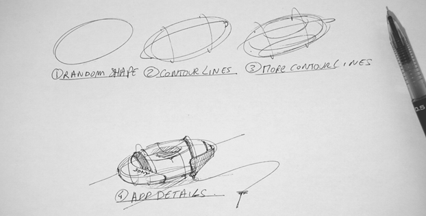 Random product sketches - Step by Step
