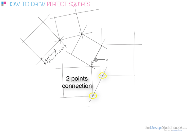 c How to draw a square  Industrial design sketching