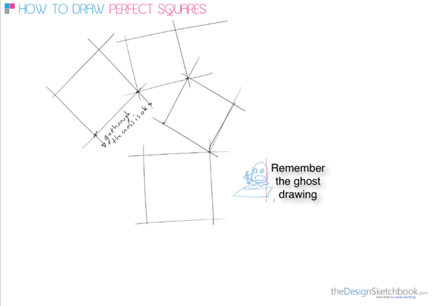 d How to draw a square  Industrial design sketching
