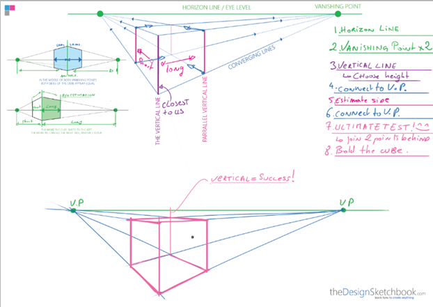 How to draw a cube with 2 point perspective - product design - f step-by-step