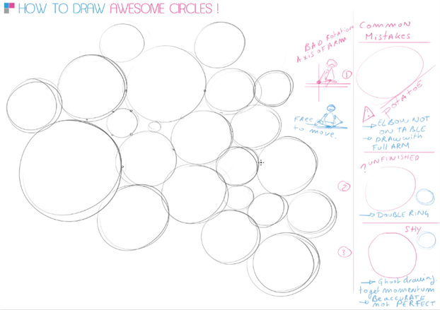 f How to draw awesome circles - Industrial design sketching