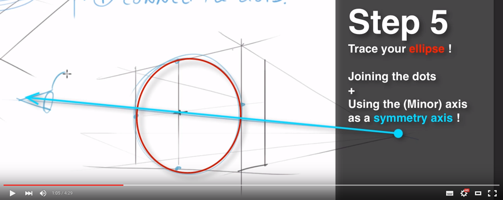 How to draw ellipses in perspective - The design sketchbook 4