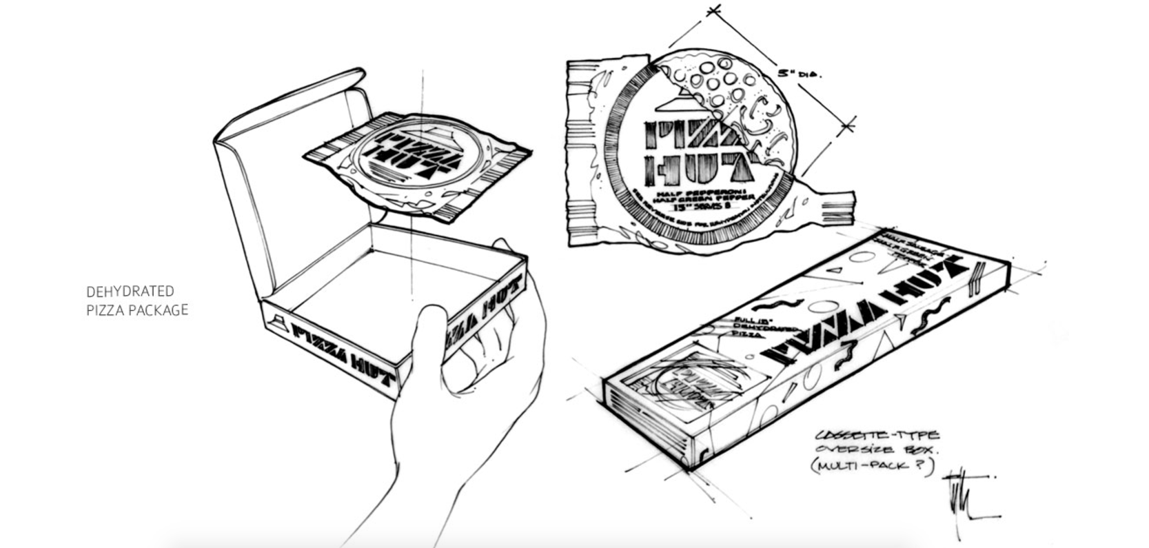 Edward Eyth Design sketching Back to the future II Dehydrated Pizza Package