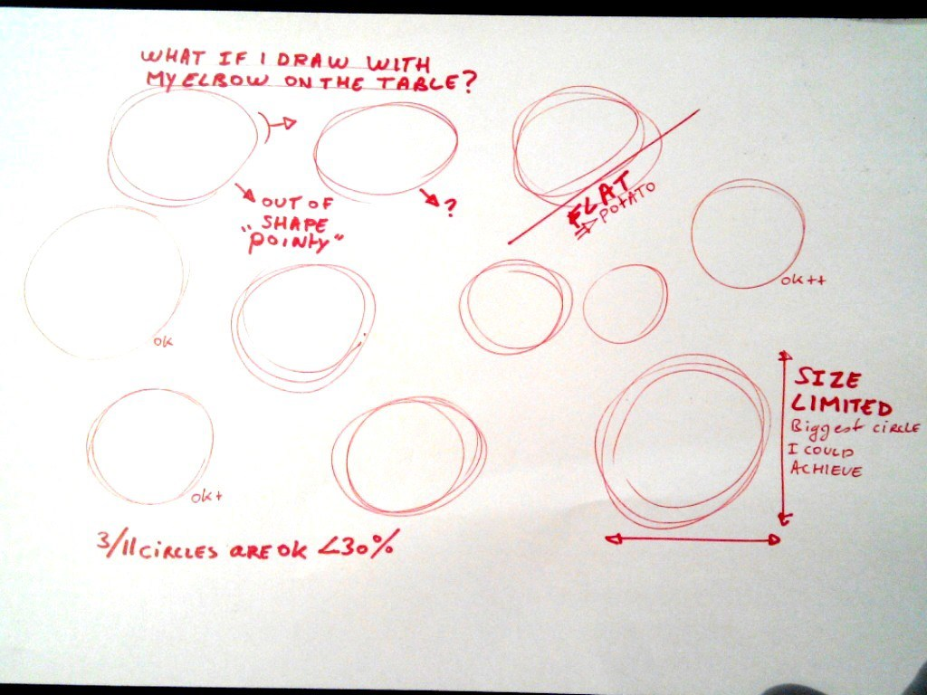 mistake-circle-sphere-theDesignSketchbooka