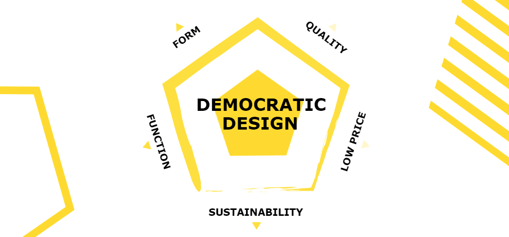 ikea democratic design form quality low price sustainability function.png