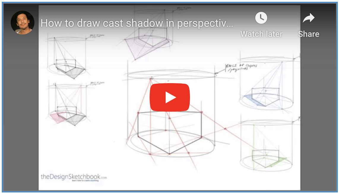 Cast shadow | Diverging source light from projectors |Tip112