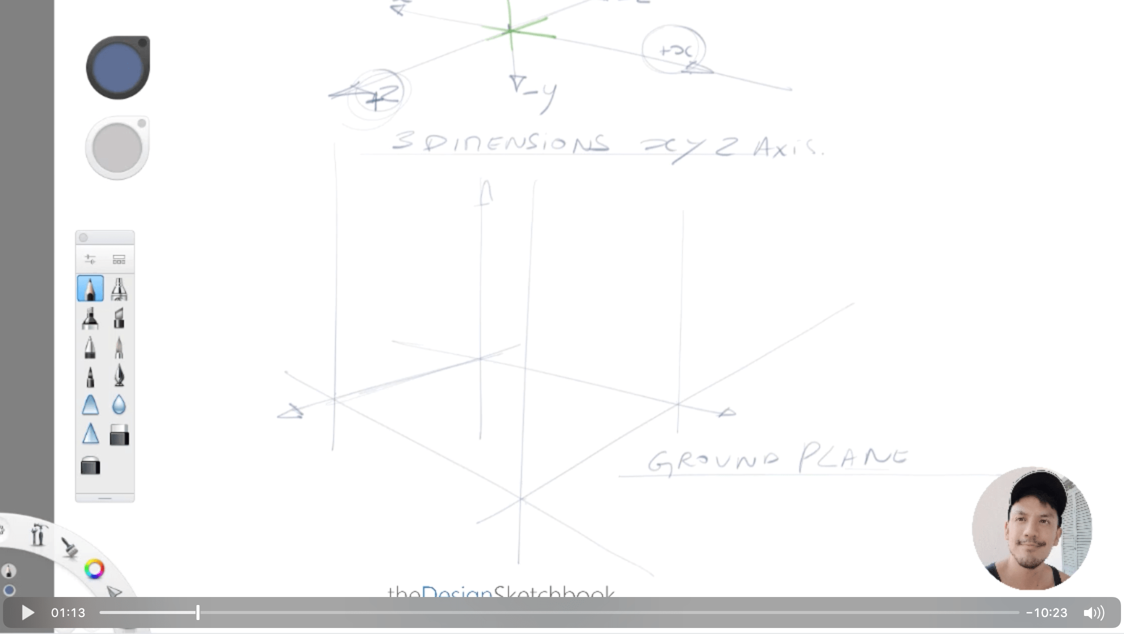 How to draw a cube for product designer the easy and fast way the design sketchbook chung chou tac g